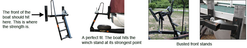 fitting your pontoon trailer to your boat