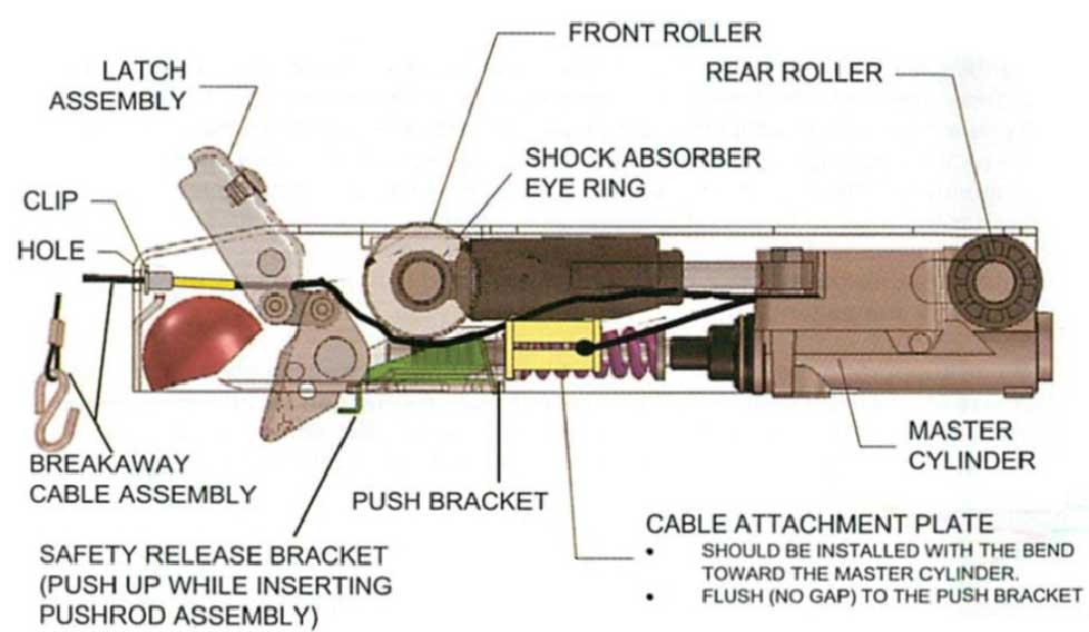 Boat Trailer Surge Brakes Diagram